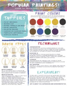 Popular Paintings Quick Guide - Technique and Supplies